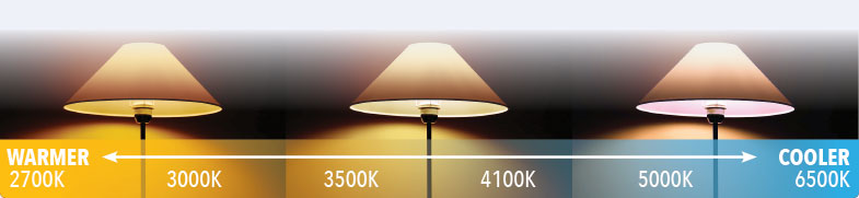 Chart that demonstrates what color temperatures look like in a lamp.